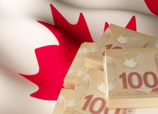 CAD Suffers from slow down in global trade
