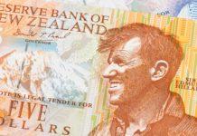 Kiwi Dollar feeling pressure of business confidence figures and Trump's tariffs