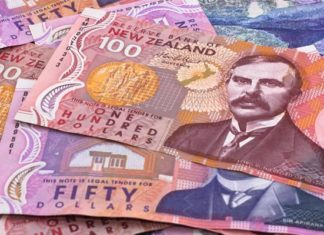 New Zealand Dollar Exchange Rate: NZ Dollar Drops as Oil Prices Fall Further