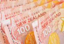 GBP to NZD: New Zealand Dollar Firms but Awaits Further Falls Ahead of COVID-19 Fears