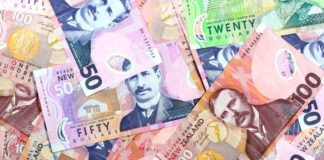 Weakness Ahead for the NZD After Market Anxiety Resurgence
