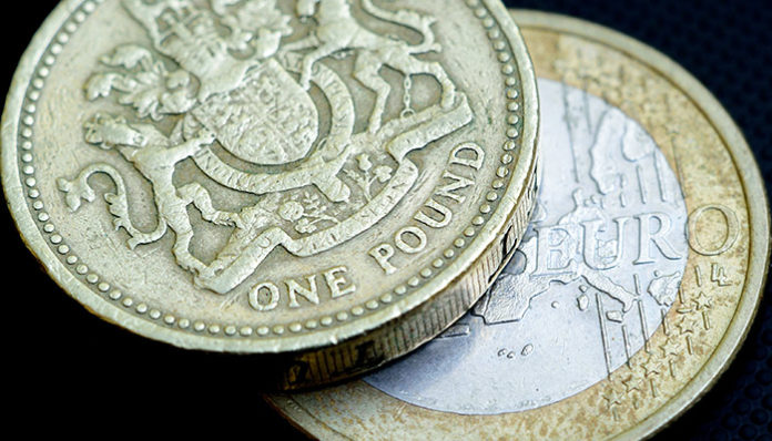 how british political instability affects the value of the pound The pound sterling (gbp) is one of the more popular currencies traded in the foreign exchange (forex) market as the home currency of the united kingdom, the pound sterling has a rich history and.