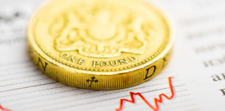 Pound to Dollar Rate Extends Recovery