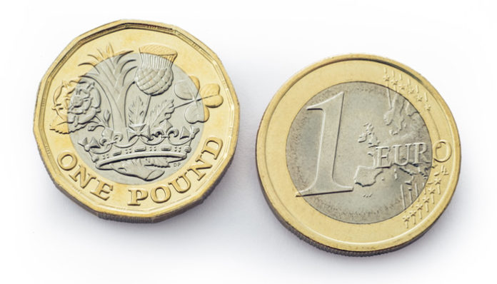 BP/EUR rates remain in the 1.15s despite PM May's position coming under pressure