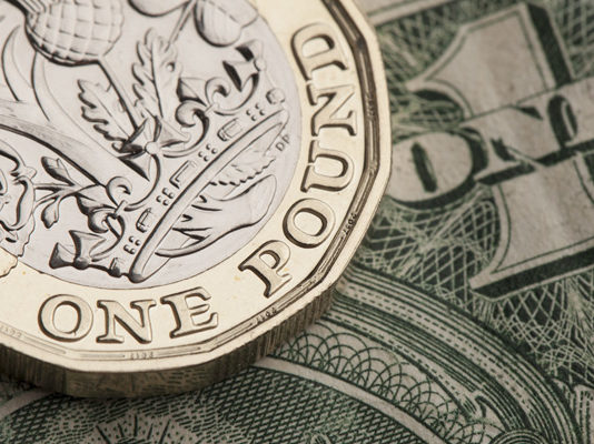 Pound to US Dollar Exchange Rate surges more than 5 percent in July