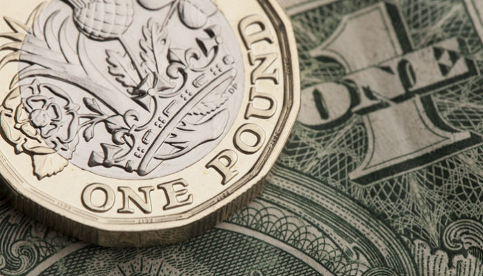 The pound to US dollar exchange rate increased more than 5 percent in July
