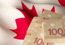 Canadian Dollar drops lower as negative risk sentiment spikes