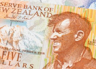 How Has China Helped to Boost the NZD?