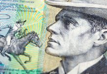 Will the US Fed cut interest rates? and how will this affect the Australian dollar