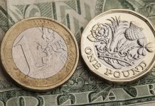 Pound to Euro: COVID-19 Fears and Brexit Talks Weigh on GBP