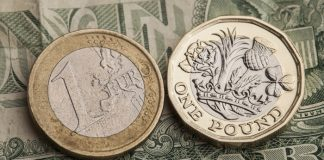 Pound to US dollar forecast: an important week for UK Prime Minister Theresa May