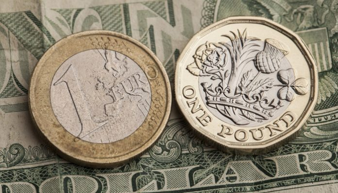 Pound gains against Euro and Dollar