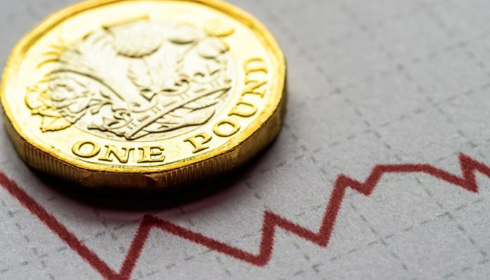 GBPEUR Forecast – Internal Market Bill Drives GBP Lower
