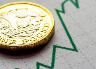 GBP to USD Rate: Sterling Surges Almost 7% in a week of Extreme Volatility