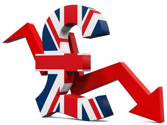 Negative Retails Sales Figures put further pressure on GBPEUR