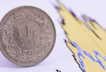 Pound to Swiss Franc forecast Investors flock to the CHF will the Swiss National Bank curb demand for the Franc?