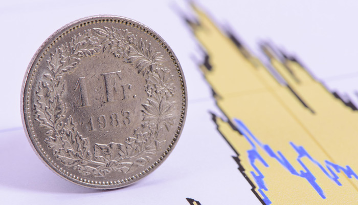 Pound To Swiss Franc Forecast Investors Flock The Chf