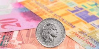 Pound to Swiss Franc rates: UK housing price growth hits 6 year low