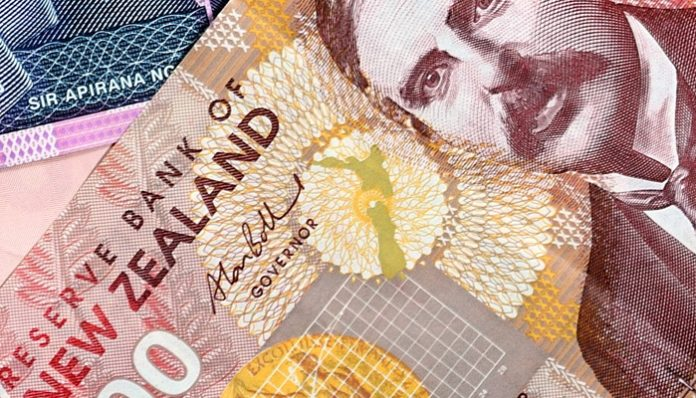 New Zealand Dollar Outlook: NZD Rises Following Support Package From RBNZ